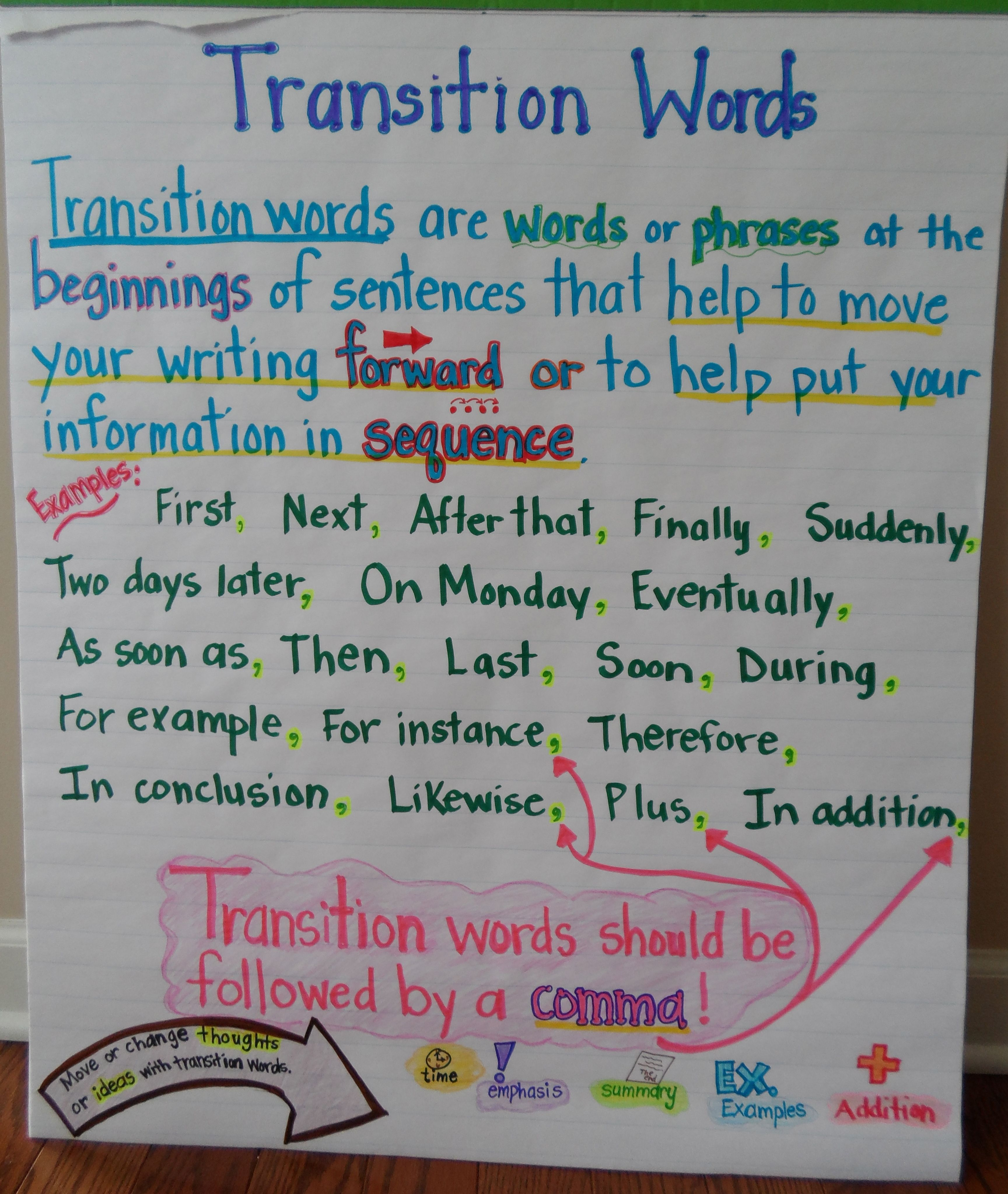 Transition words th grade writing classes lessons workshop also made by me pinterest rh