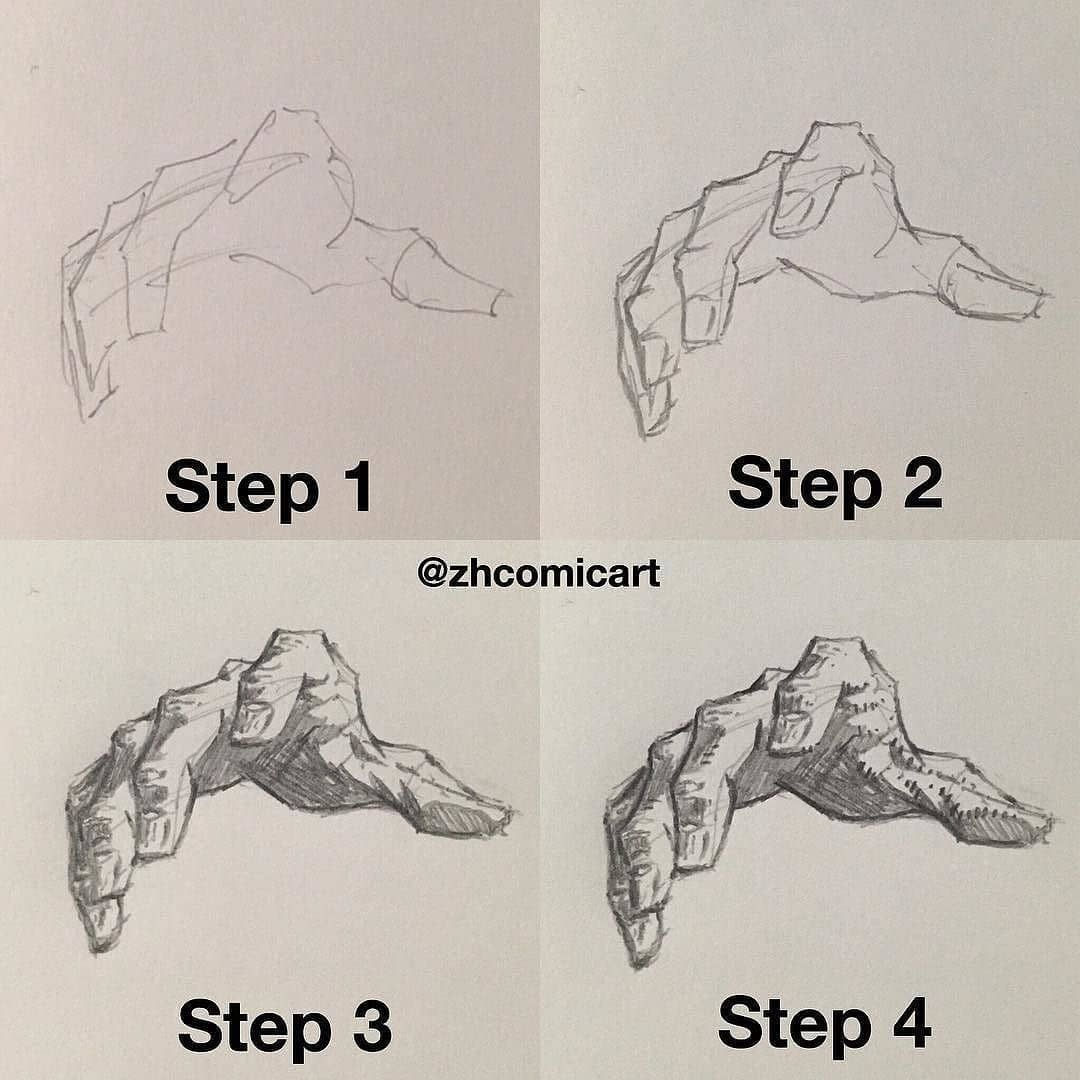 Art Sharing Page Artdixit On Instagram Such A Cool Hand Study