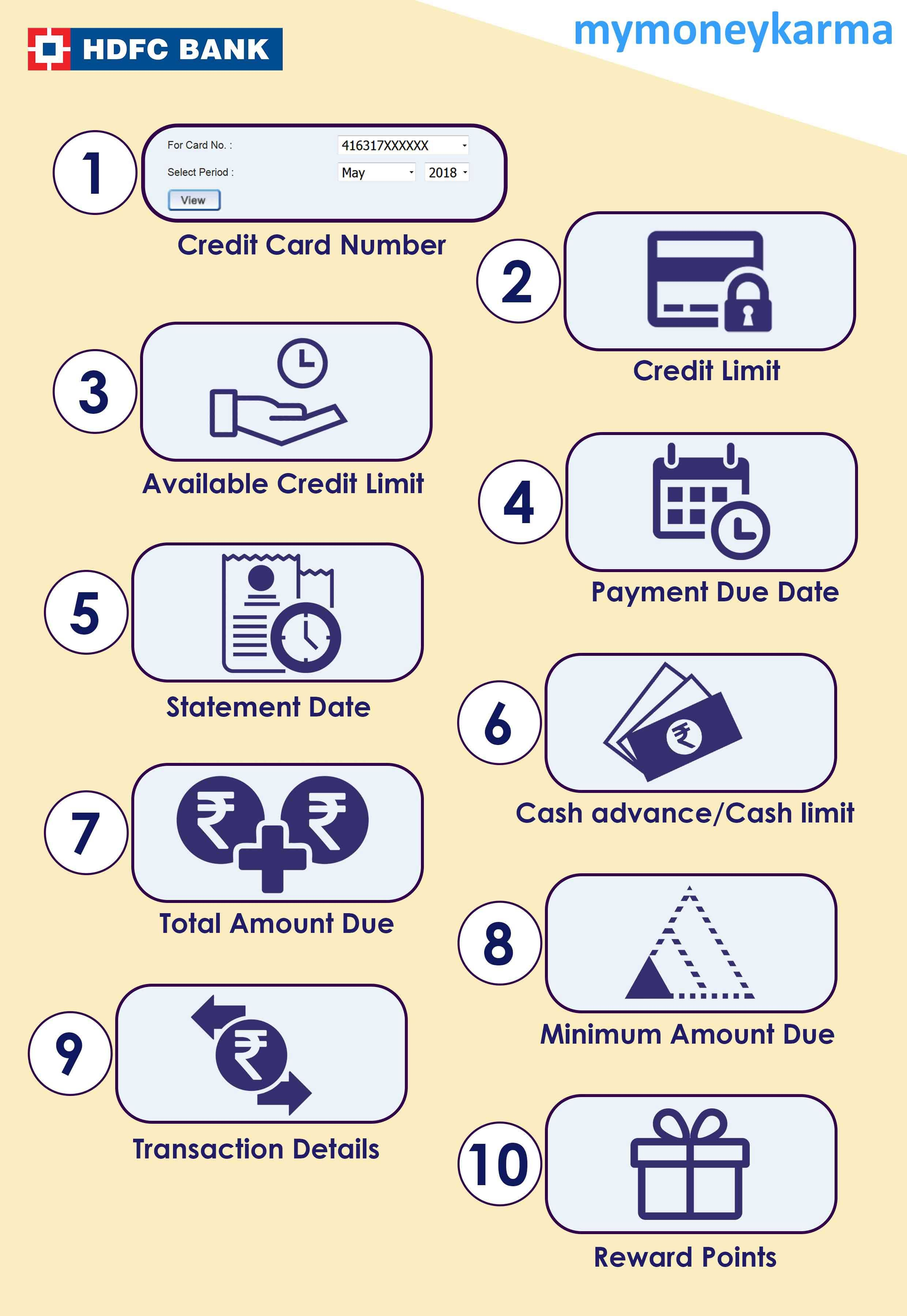 How To Get Hdfc Credit Card Net Banking Login Id