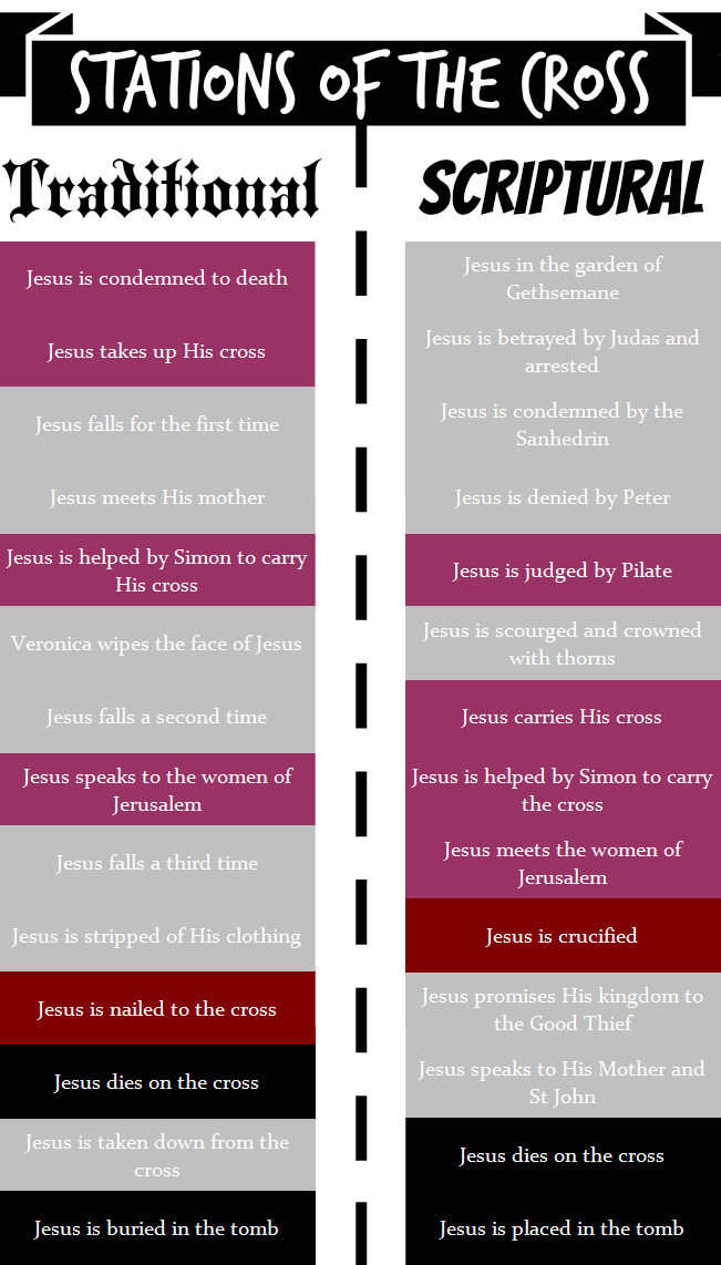 SCRIPTURAL STATIONS OF THE CROSS EBOOK
