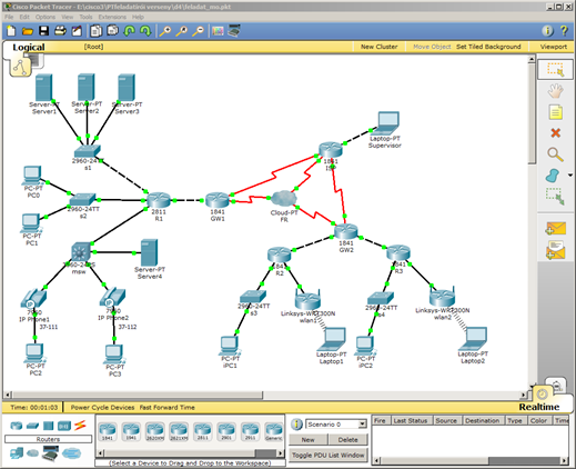 IOS Simulator is a command Line Simulator IOS Simulator is a command