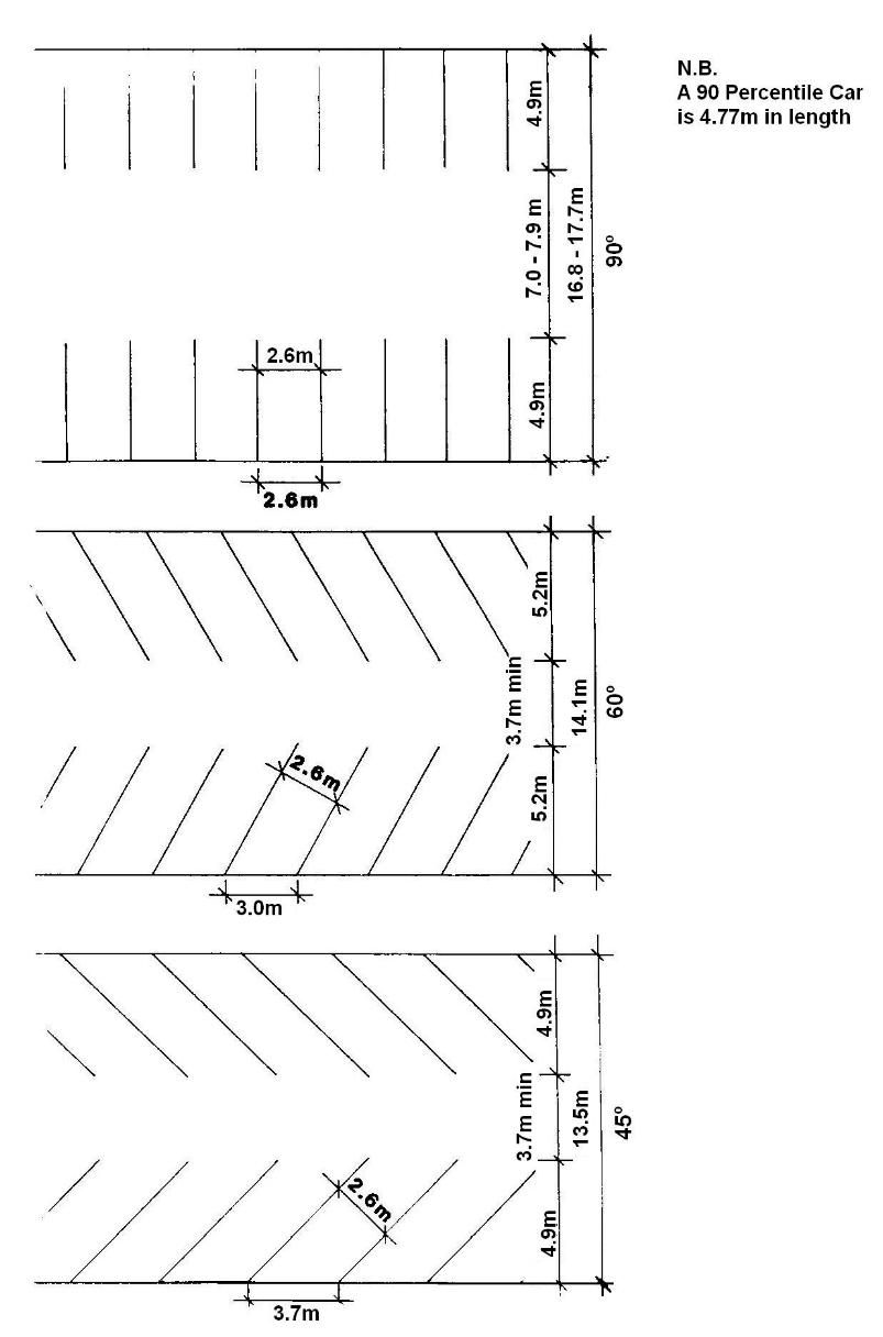 Beau Car Parking Dimensions