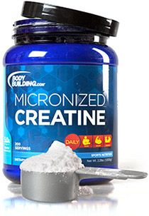 6 Side Effects Of Creatine Myths Do Creatine Is One Of The Most