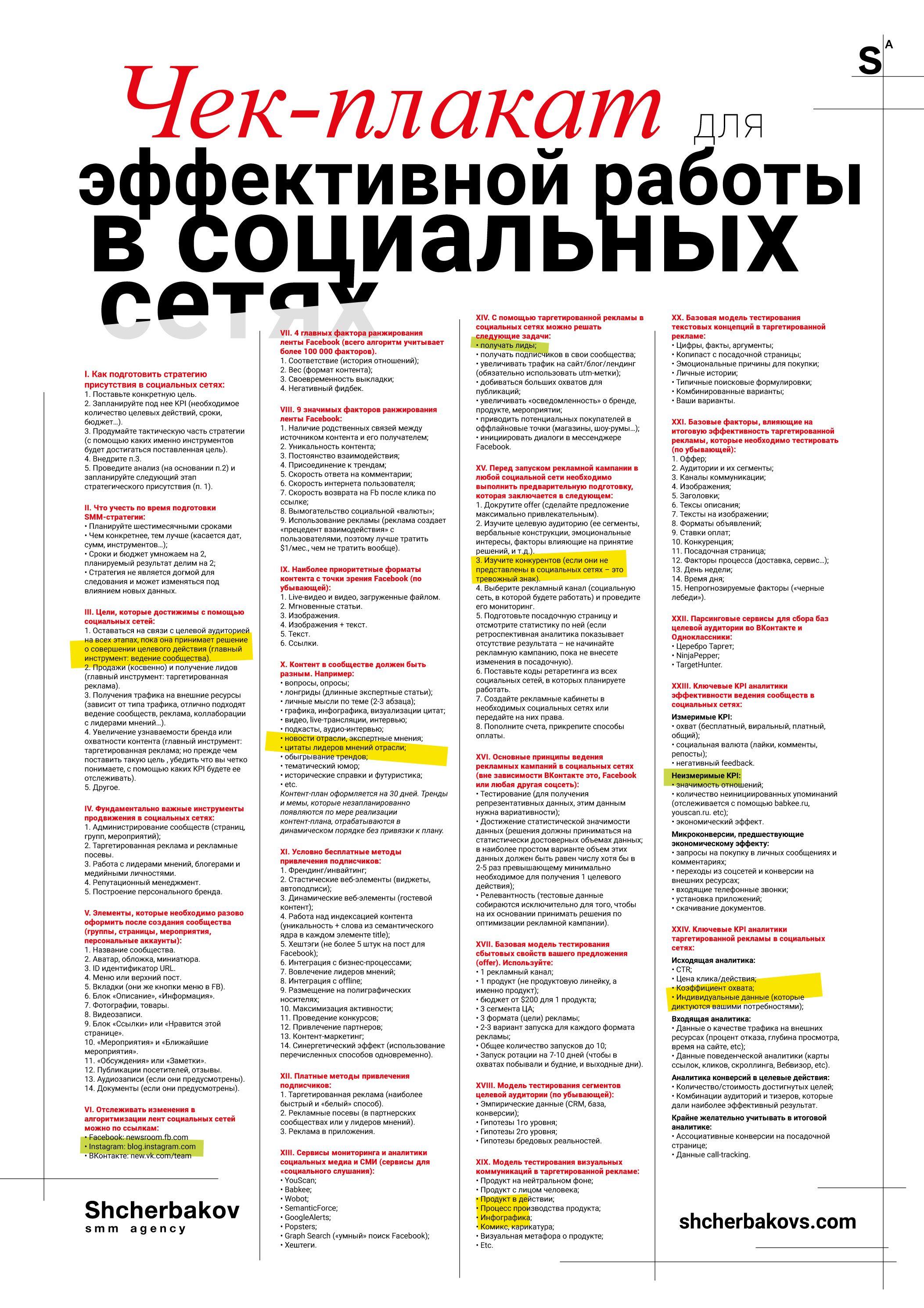 Работа реклама товаров в интернете внутренняя оптимизация сайта список