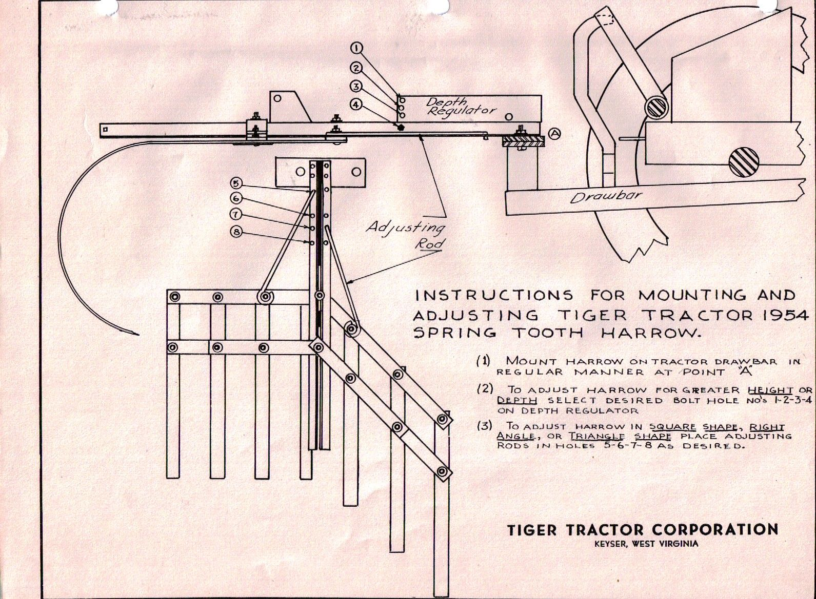 Tiger spring tooth harrow instructions tiger garden tractor tiger spring tooth harrow instructions ccuart Images