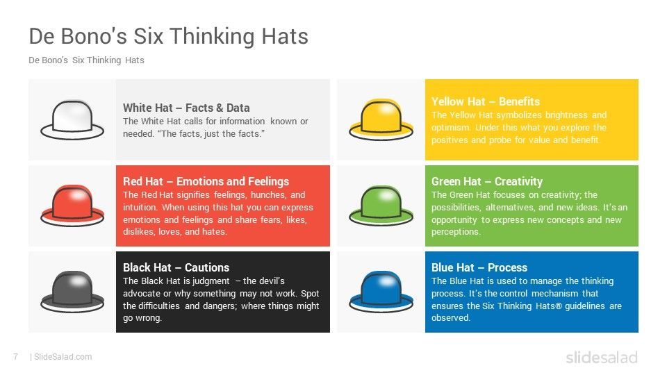 Six Thinking Hats Powerpoint Template Diagrams Slidesalad Powerpoint Templates Six Thinking Hats Powerpoint