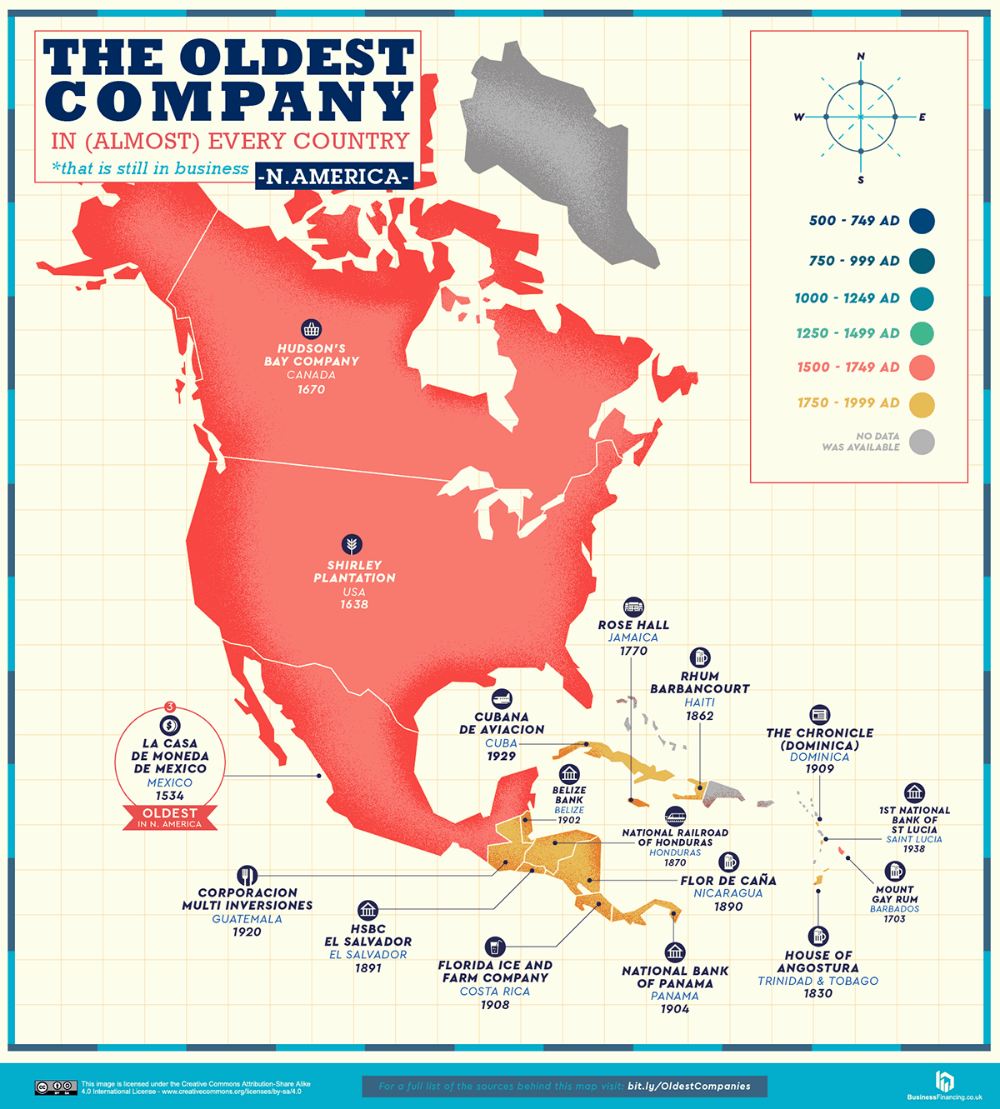The Oldest Companies in North America in 2020 Colorful
