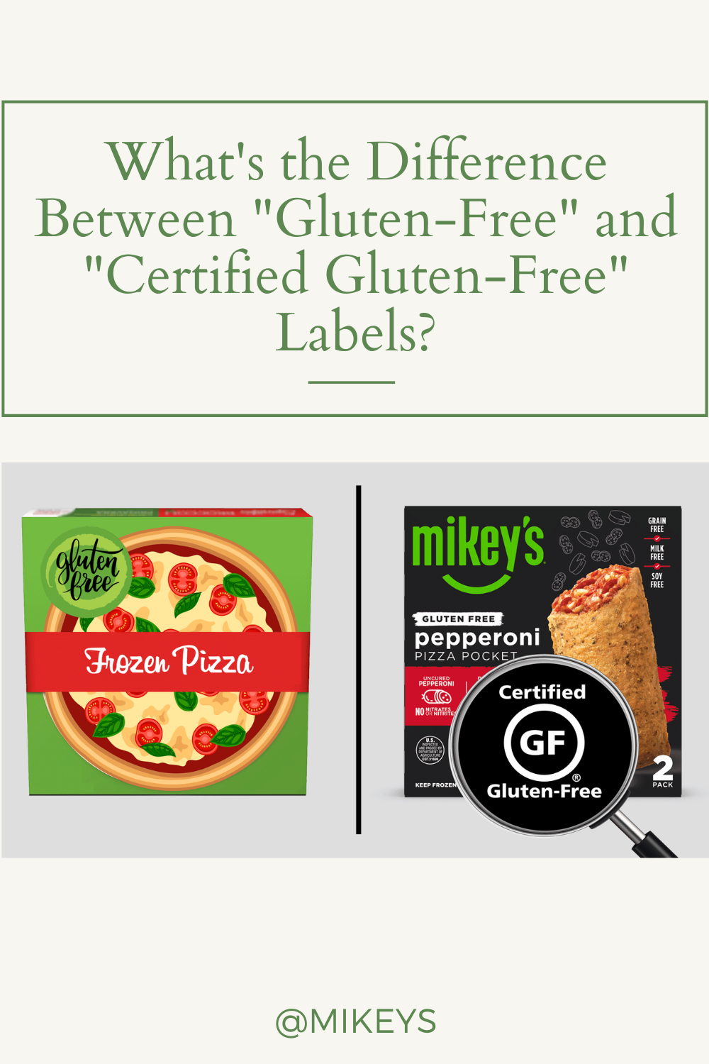 What Exactly Certified Gluten Free Means Gluten Free Labels Certified Gluten Free Gluten Free Symbol