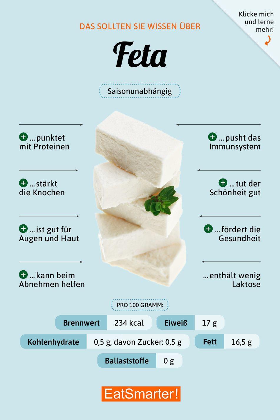 Das solltest du über Feta wissen | eatsmarter.de #ernährung #infografik #feta #workoutfood