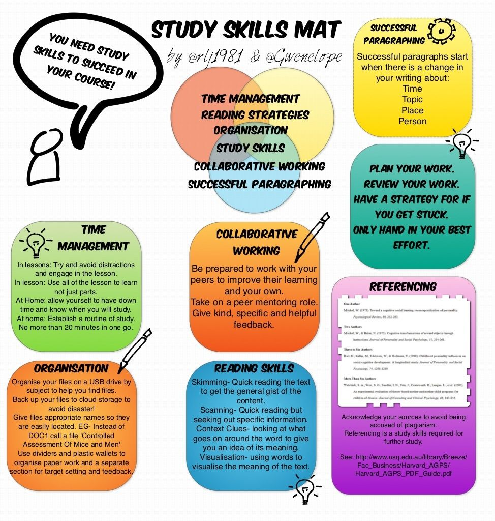 A Great Study Skills Poster For Your Class Study Skills Teaching Study Skills Educational Technology