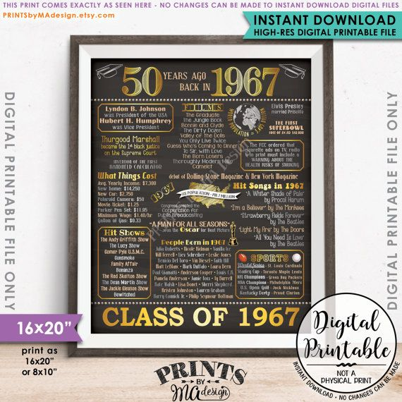 Items Similar To 1947 Birthday Trivia Game: 50th Reunion 1967 Printable Chalkboard Style Poster -- A