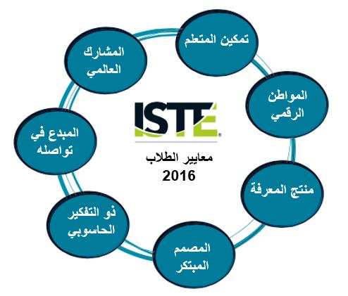 قراءة في معايير الجمعية الدولية للتكنولوجيا في التعليم معايير الطلاب 2016 Educational Technology Edutech Education