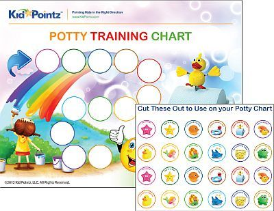 New Potty Training Chart With StickersIm Done This Stage With My