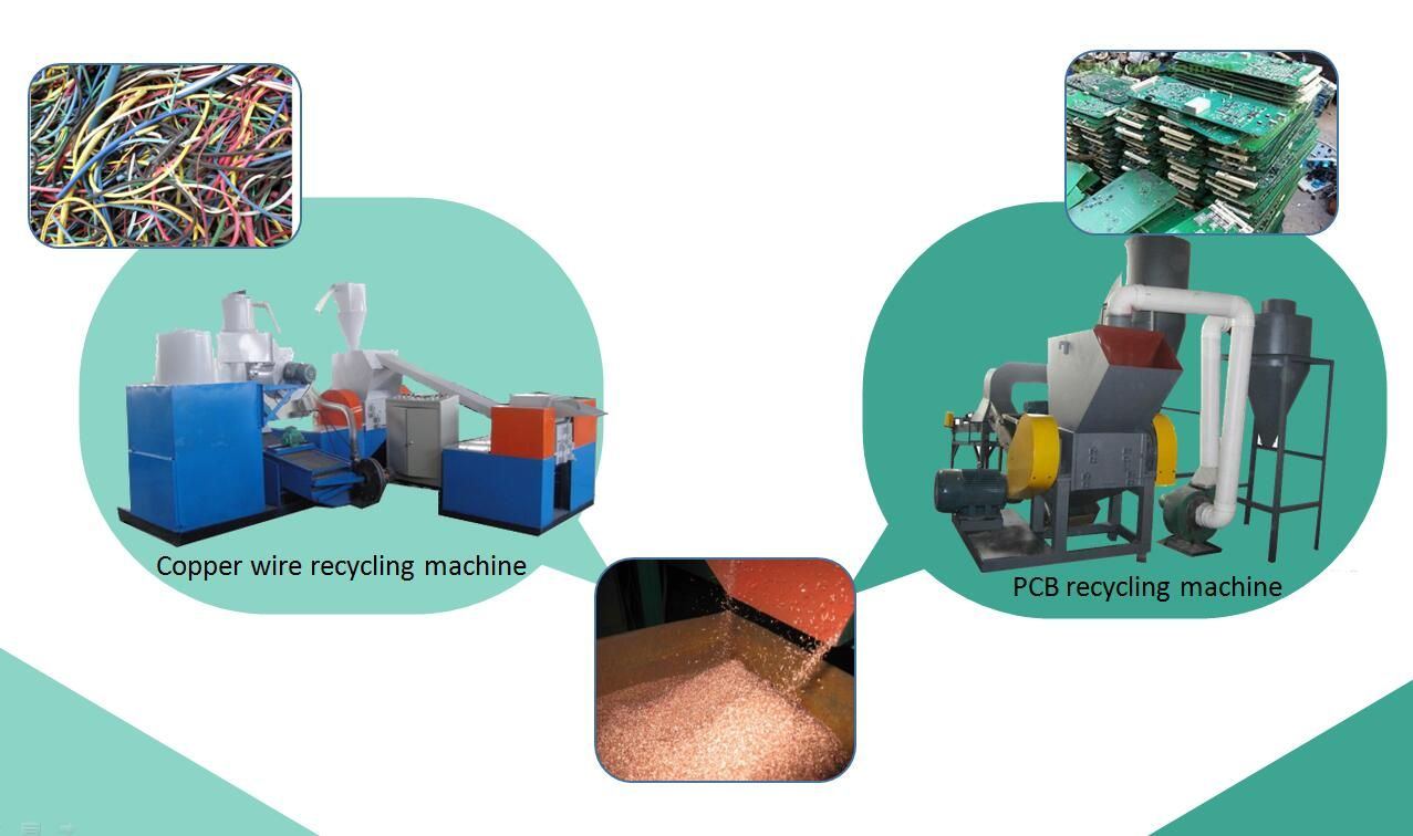 The Pcb Recycling Process Waste Circuit Board Machine Is A Kind Of Printed Boards Environmental Protection Equipment Which
