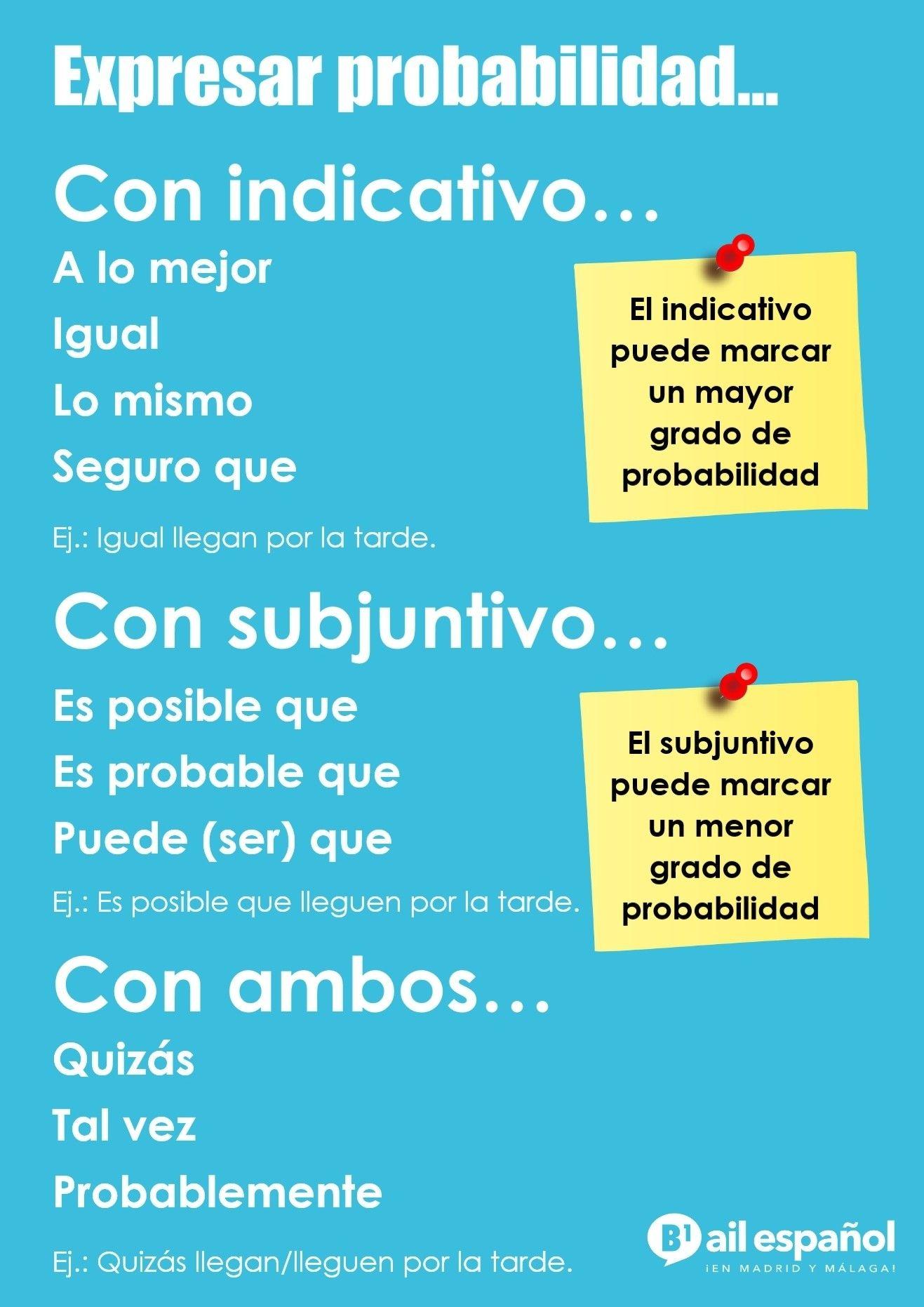 Cuando Expresamos Probabilidad E Hipotesis En Espanol