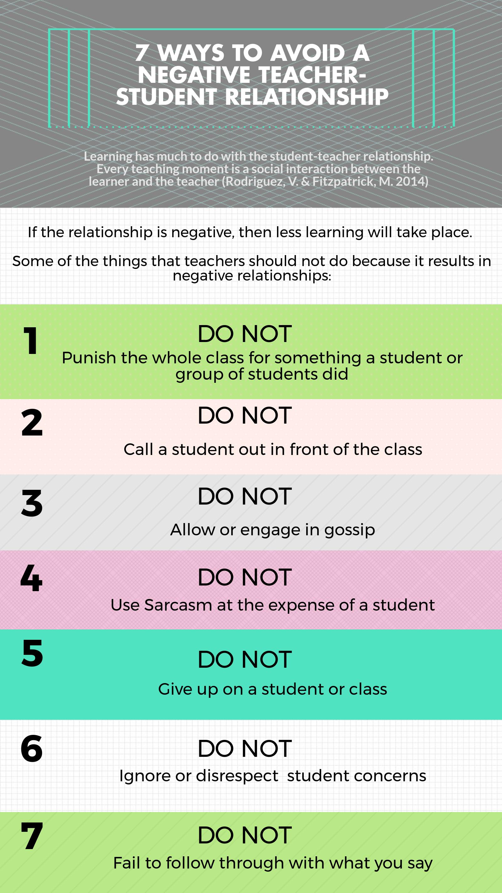 Negative Teacher Student Relationships