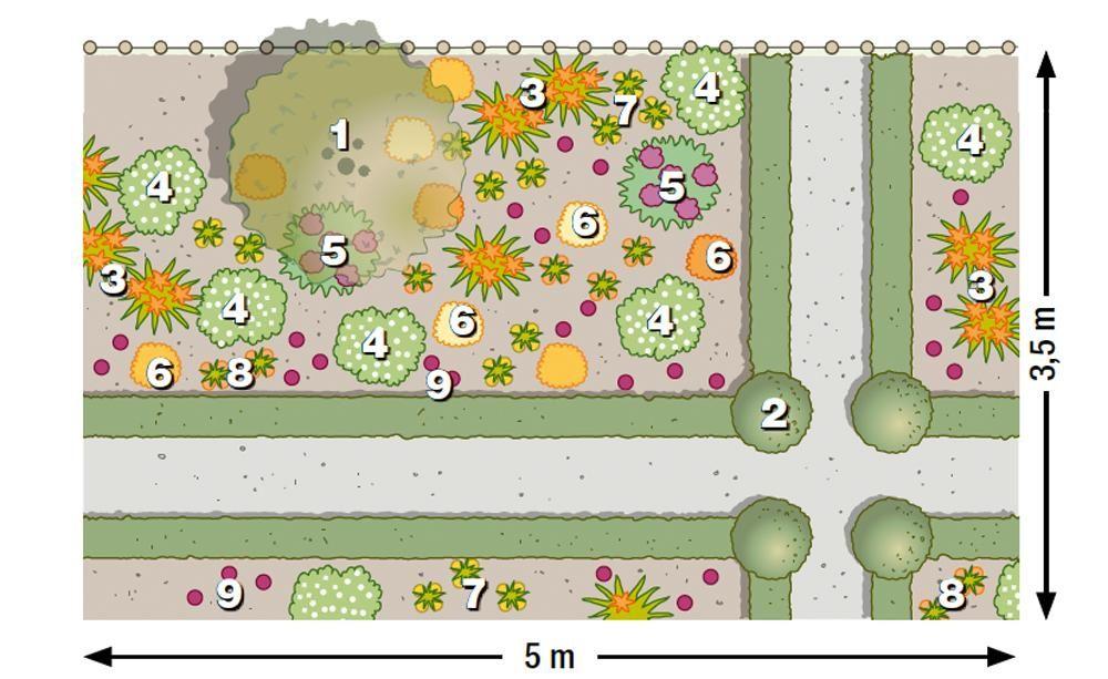 zum nachpflanzen ein zwiebelblumenbeet f r den bauerngarten pflanzplan bauerngarten und. Black Bedroom Furniture Sets. Home Design Ideas