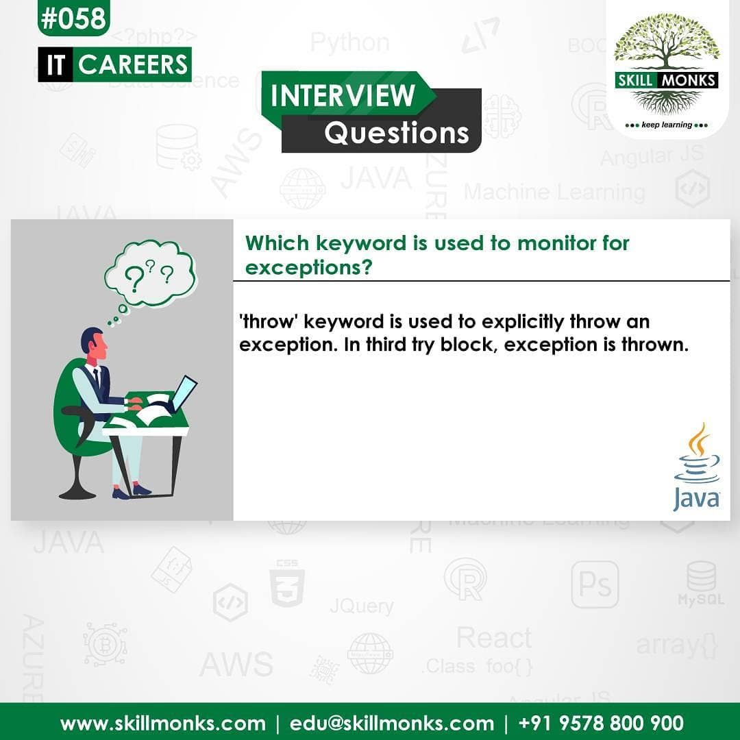 Lets See If You Can Budge On The Write Answer In 2020 With Images Interview Questions This Or That Questions Writing