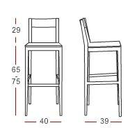 medidas ergonomicas para taburetes