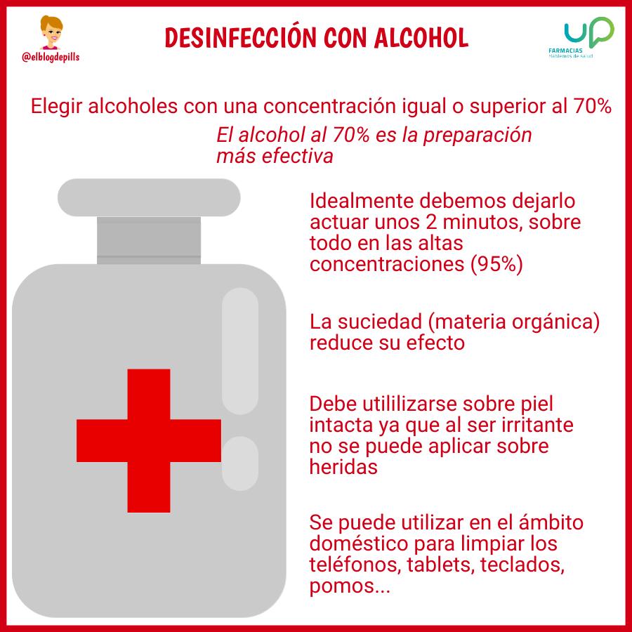 ¿Desinfectar con Alcohol de 70 o 96? El Blog de Pills en