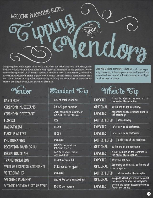 Wedding tipping guide on httpsimplynaturalevents wed wedding tipping guide junglespirit Image collections