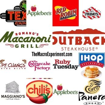effects of fast food restaurants popularity A mcdonald's restaurant in miami, florida, on april 25, 2017  eating fast food is  frequently blamed for damaging our health  becoming richer or poorer didn't  have much effect at all on how often people ate fast food.