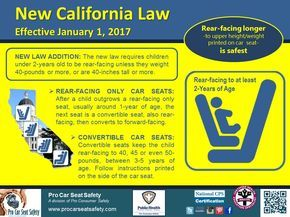 Sensational New California Law Effective January 1 2017 Required Gmtry Best Dining Table And Chair Ideas Images Gmtryco