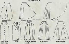 adb71d5a50 Historia de la falda en 2019