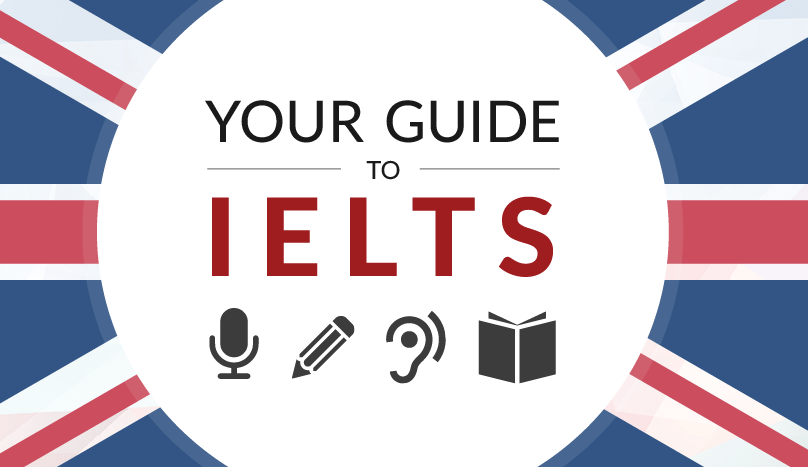 How To Get High Ielts Score With Images Ielts Basic Language