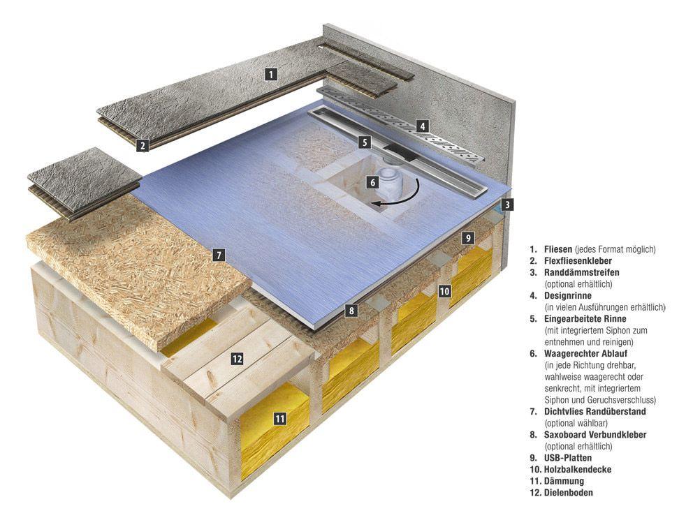 Duschelement Einbau Auf Holzbalkendecke Dusche Holzbalkendecke
