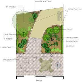 Logiciel gratuit plan jardin 3d 20 id es de logiciel - Paysager son jardin logiciel gratuit ...