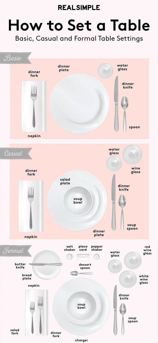 How to Set a Table: Basic, Casual, and Formal Table Settings | Here are detailed instructions on how to set a table properly for three different situations, from casual family dinners to a formal holiday feast. To make it even easier, we've included a table setting diagram for each scenario so you can easily visualize where to place each plate, napkin, fork, and knife.  #tablesetting #entertaining #entertainingideas #realsimple
