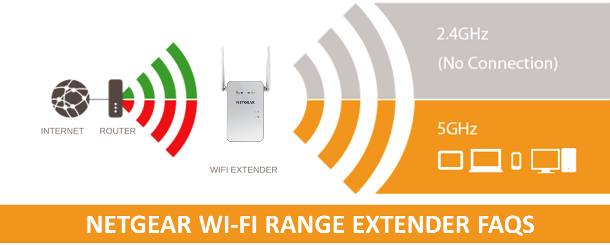 Netgear WiFi Range Extender FAQs Call 1800 987 893