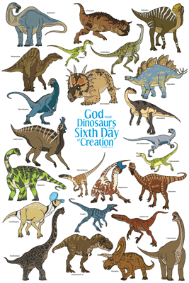 Dinosaurs On The Sixth Day Poster Dinosaur Posters Dinosaur Kids World Map