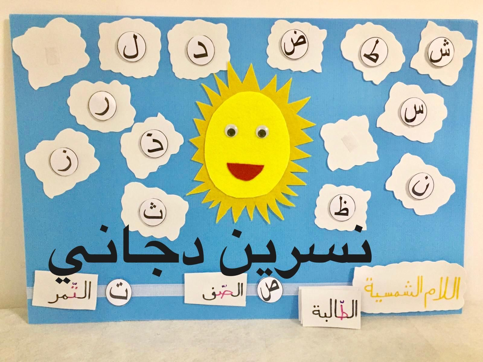Pin By Teacher Nisreen Ahmad Dajani On اللام القمرية و اللام الشمسية