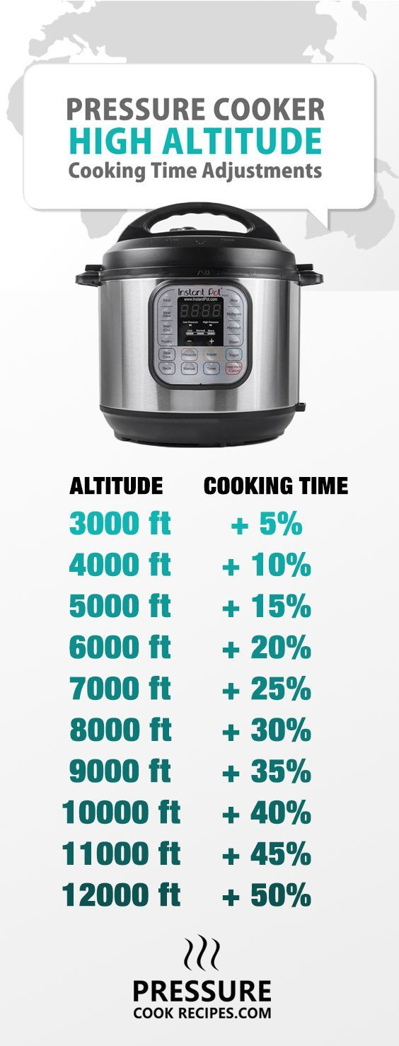 Pressure Cooker High Altitude Cooking Time | Best Pressure Cooker