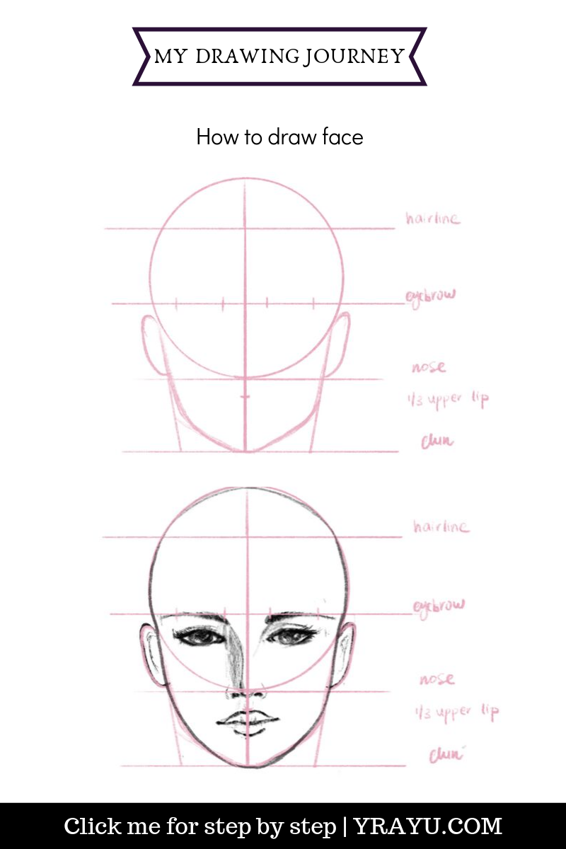How To Draw A Face Proportion In 2020 Face Proportions Drawing Cool Art Drawings Face Proportions