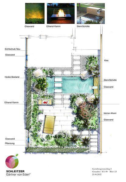 Pin von Tran Ngoc Thinh auf watercolor   Pinterest   Gartenanlage ...