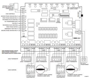 Washer Ge Dryer Control Panel Wiring Diagram Car Electrical Control Panel Paneling Diagram