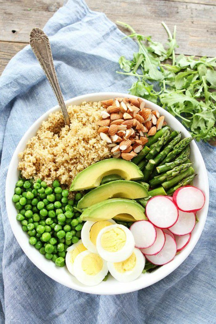 1001+ idées comment préparer la plus délicieuse salade composée originale | Salade composée ...