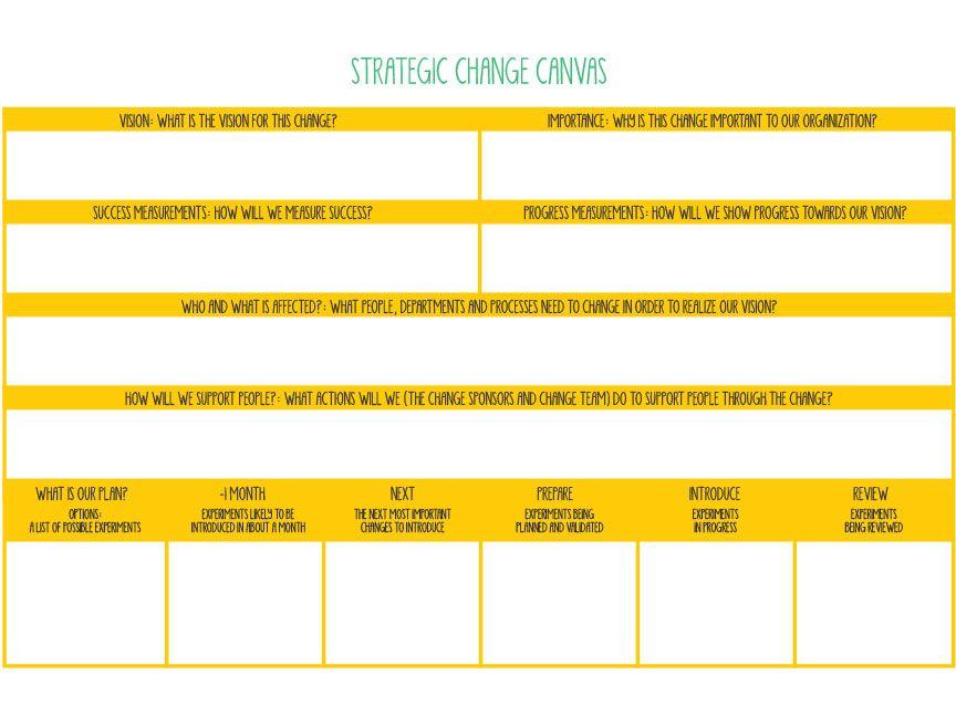choosing strategies for change Ashporg.