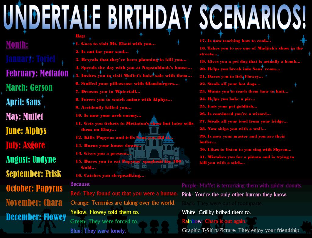 Undertale Birthday Scenarios By Silvernightjade On