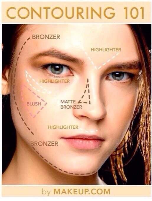 Highlight Contour Cheat Sheet Makeup Charts Highlighter And Bronzer Flawless Face