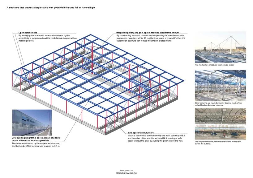 Masa Architects Prioritizes Safety To Design Kids Swimming Pool In Kaizuka Japan Children Swimming Pool Swimming Pools Kids Swimming