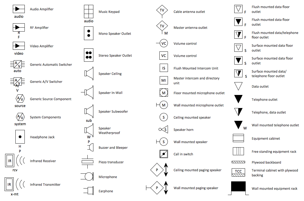 Electric And Telecom Plans Solution Electrical Plan Electrical Drawing Symbols Construction Symbols