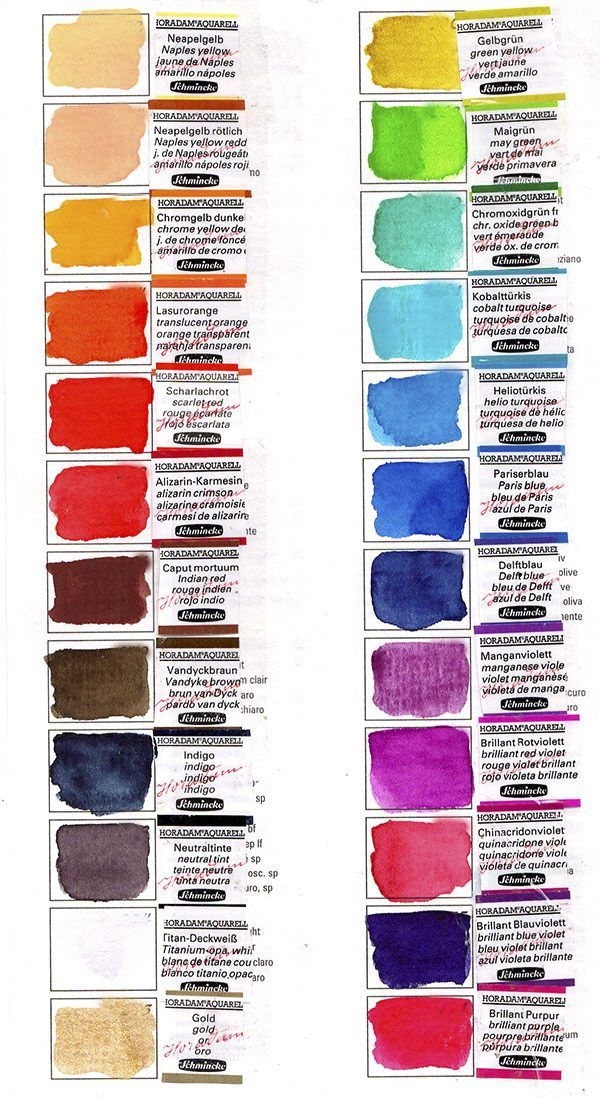 Schmincke Horadam Watercolour Tubes Watercolor Palette