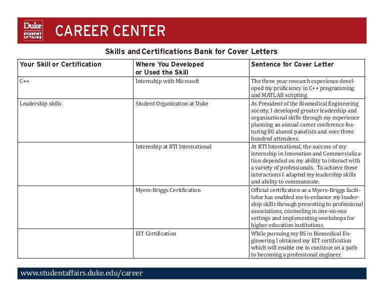 Cover Letter Skills And Certifications By Duke University Career Center Via Slideshare