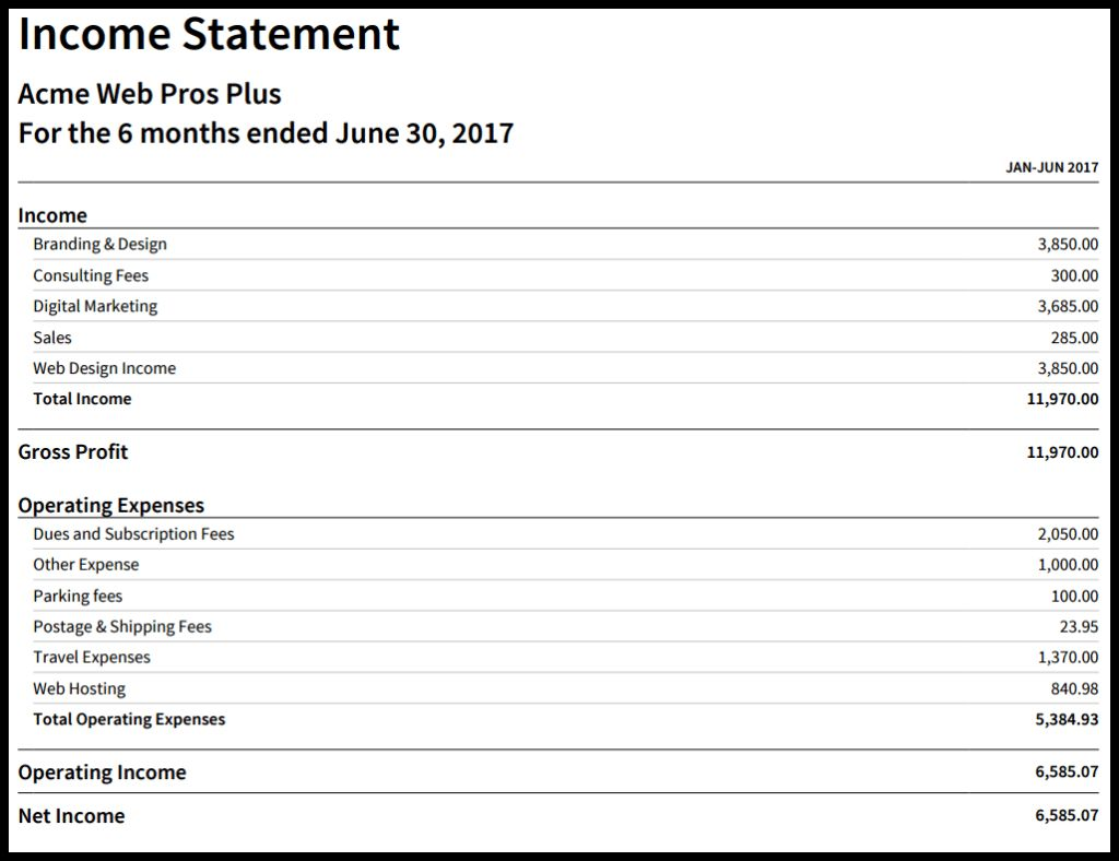 The Monthly Income Statement Template Is A Very Useful
