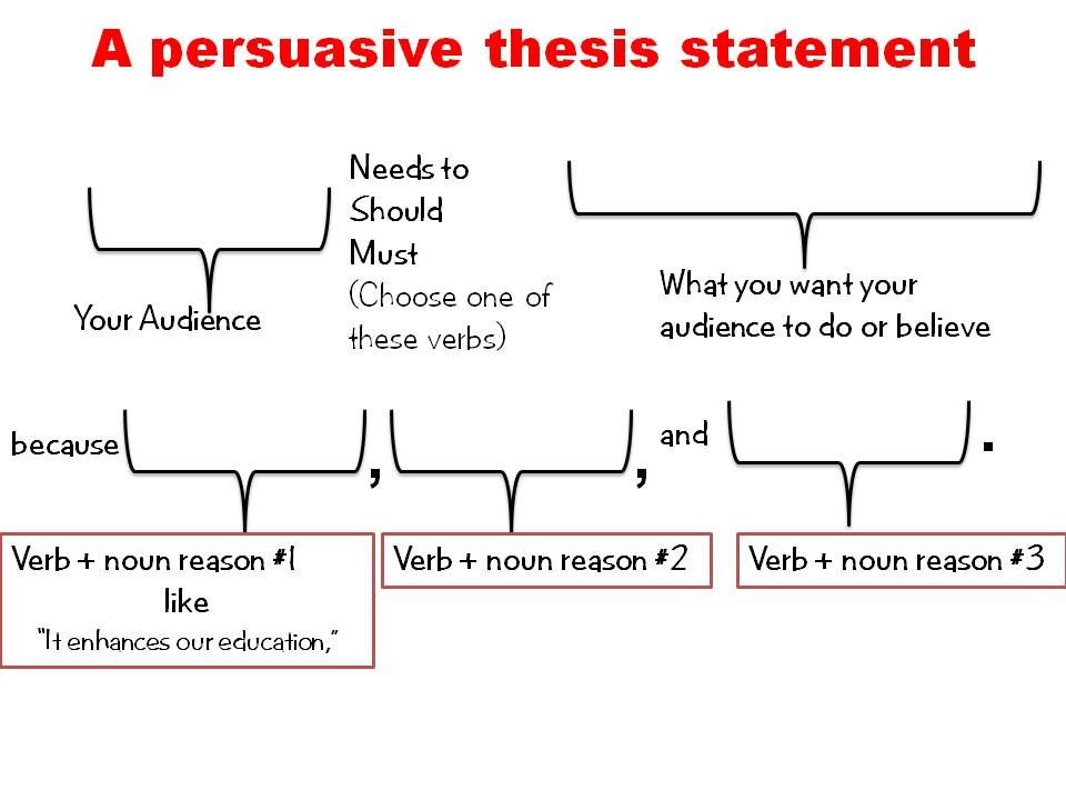 Descriptive sample essay