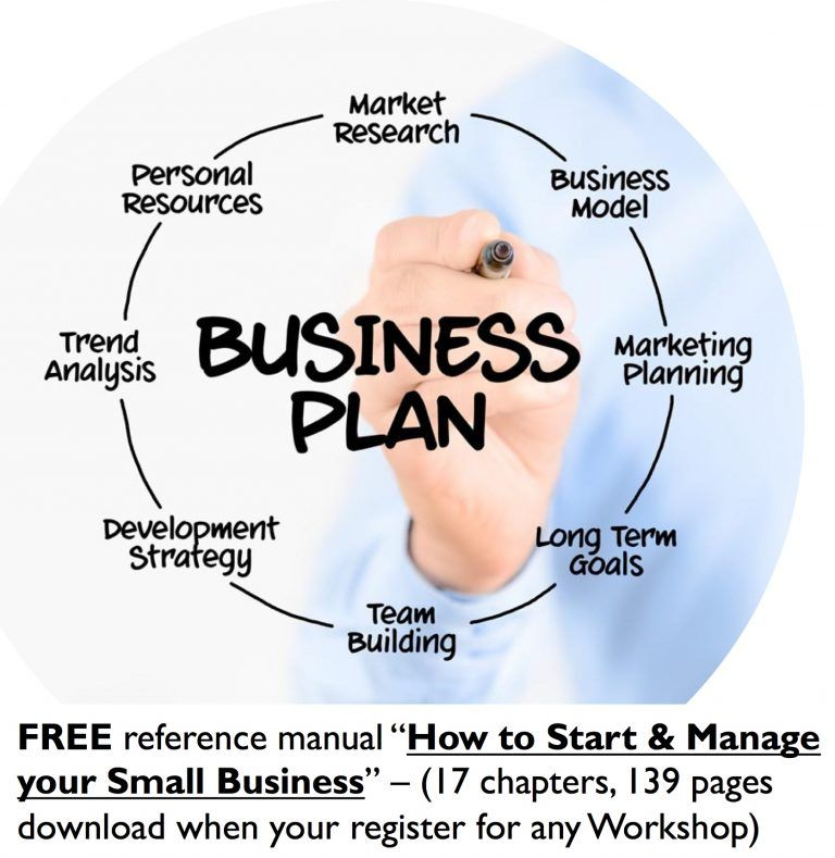Writing Business Plan Examples Careers How To Write For